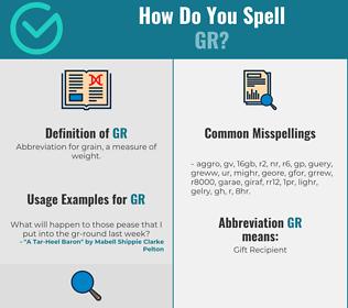 Correct spelling for GR