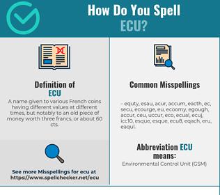 Correct spelling for ECU