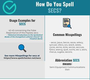 Correct spelling for SECS