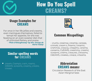 Correct spelling for CREAMS