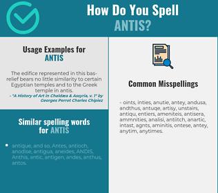 Correct spelling for ANTIS