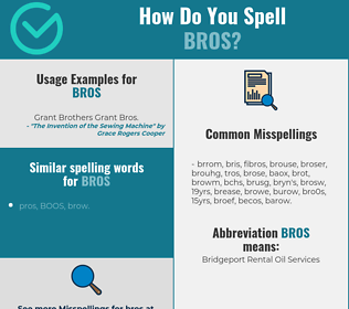 Correct spelling for BROS