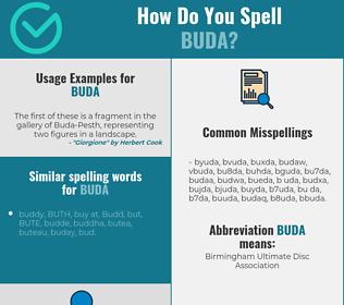 Correct spelling for BUDA