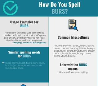 Correct spelling for BURS