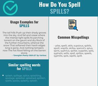 Correct spelling for spills