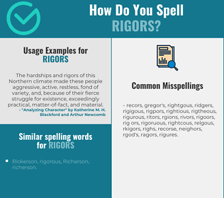 Correct spelling for rigors