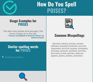 Correct spelling for poises