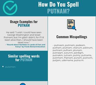 Correct spelling for Putnam