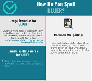 Correct spelling for bluer