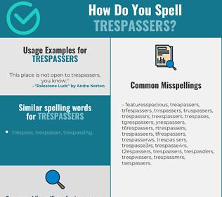 correct spelling for trespassers spellchecker net