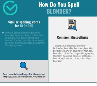 Correct spelling for blonder