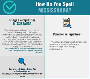 Correct spelling for Mississauga