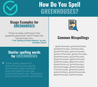 Correct spelling for greenhouses