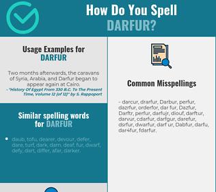 Correct spelling for Darfur