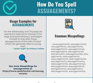 Correct spelling for assuagements