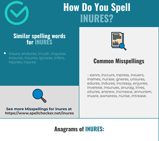 Correct spelling for inures