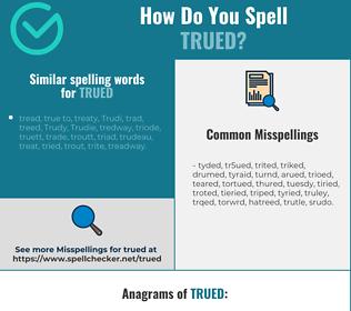 Correct spelling for trued