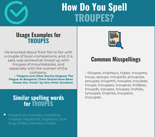 Correct spelling for troupes