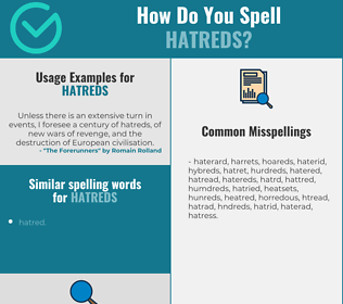 Correct spelling for hatreds