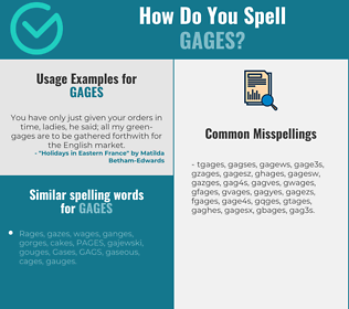 Correct spelling for gages