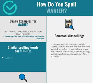 Correct spelling for warier