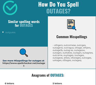 Correct spelling for outages
