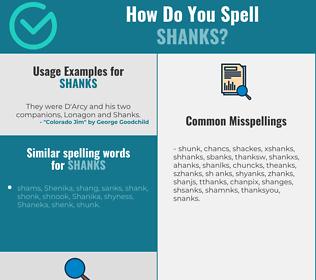 Correct spelling for shanks