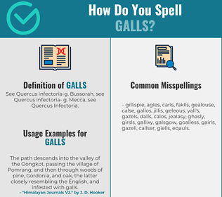 Correct spelling for galls