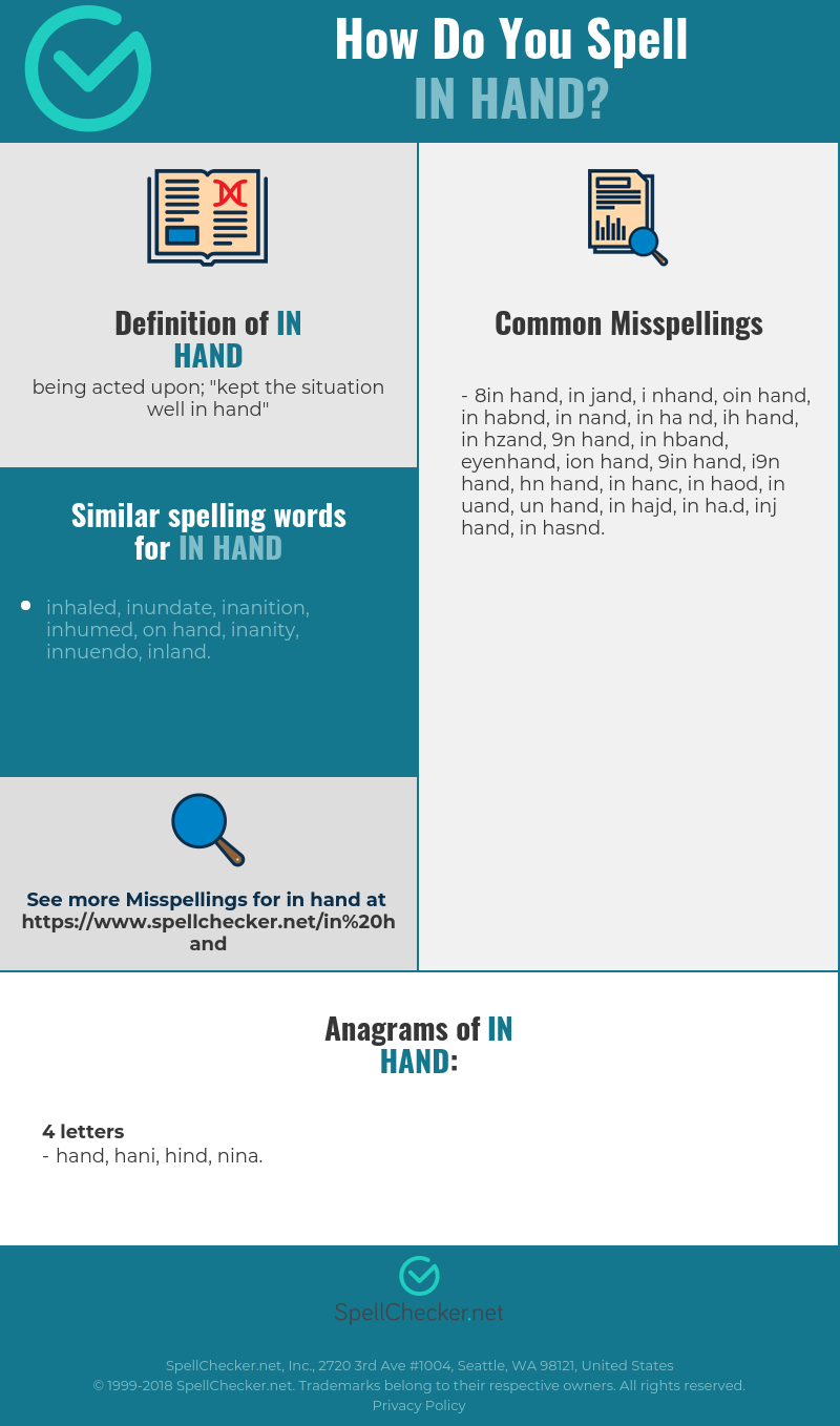 Correct spelling for in hand [Infographic] | Spellchecker net