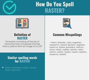 Correct spelling for raster