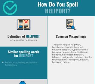 Correct spelling for heliport