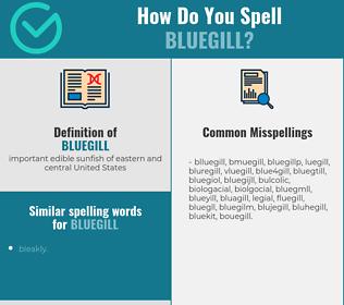 Correct spelling for bluegill