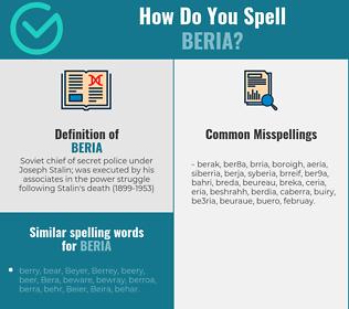 Correct spelling for beria