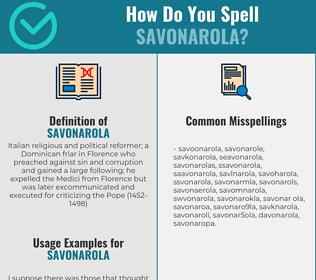 Correct spelling for savonarola