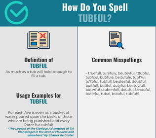 Correct spelling for tubful