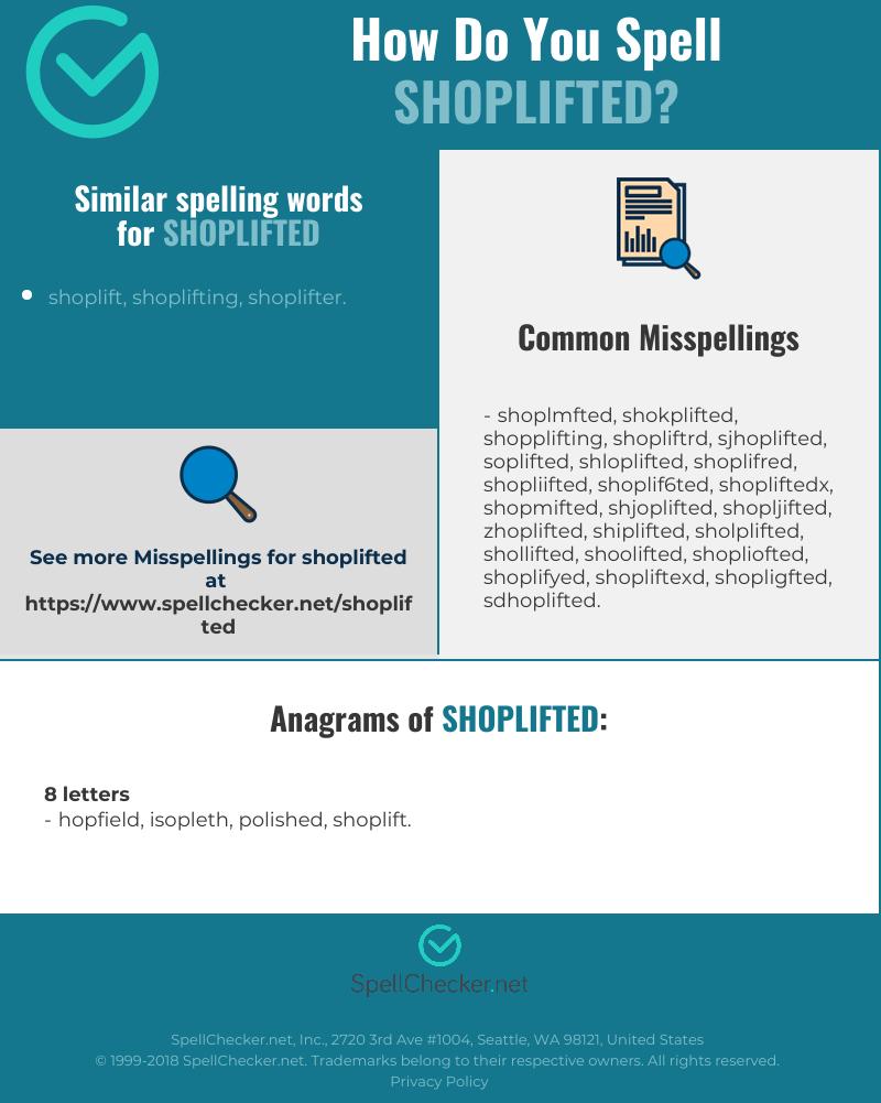 Correct spelling for shoplifted [Infographic]   Spellchecker net