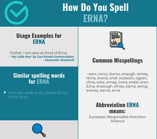 Correct spelling for Erna