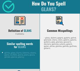 Correct spelling for glans