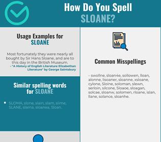 Correct spelling for Sloane