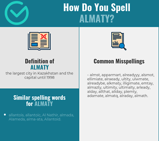 Correct spelling for almaty