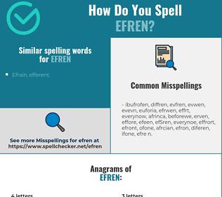 Correct spelling for Efren