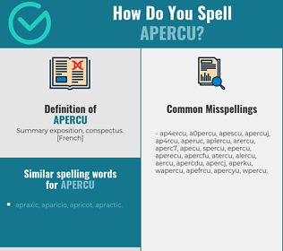 Correct spelling for apercu