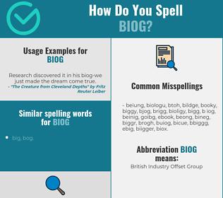 Correct spelling for BIOG