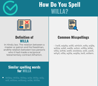 Correct spelling for Willa