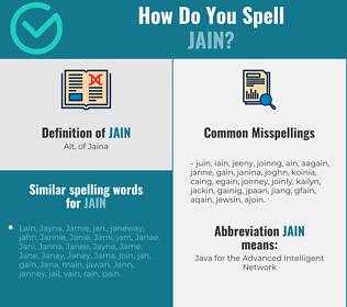 Correct spelling for jain