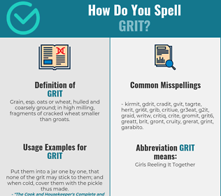 Correct spelling for grit