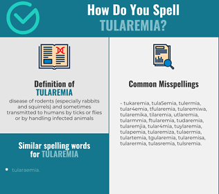Correct spelling for tularemia