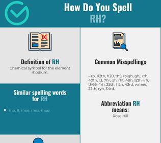 Correct spelling for rh