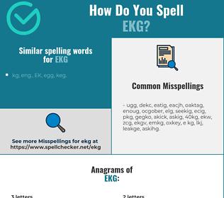 Correct spelling for ekg