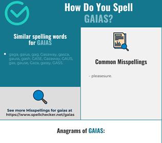 Correct spelling for gaias